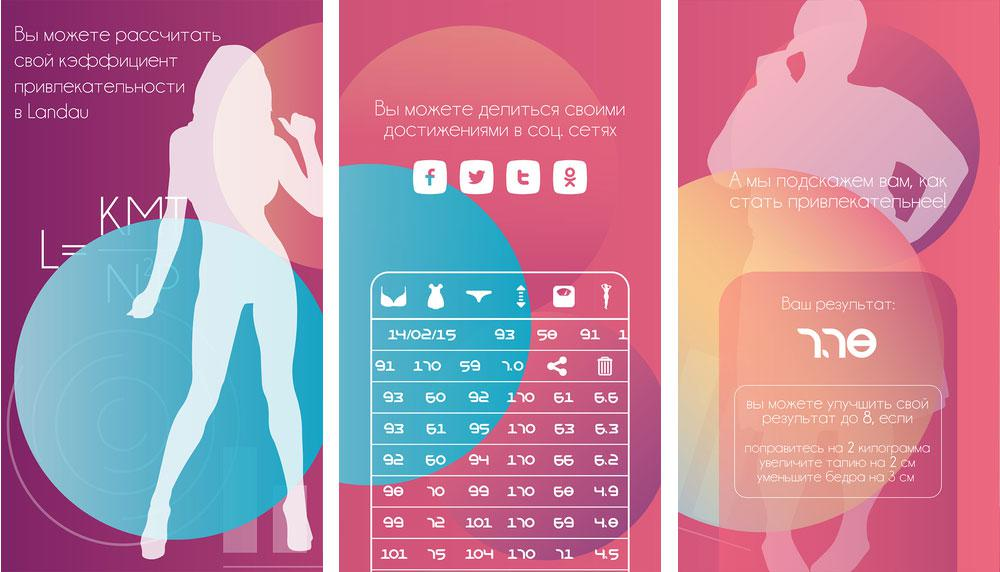 Формула женской красоты от Ландау: а какой твой результат